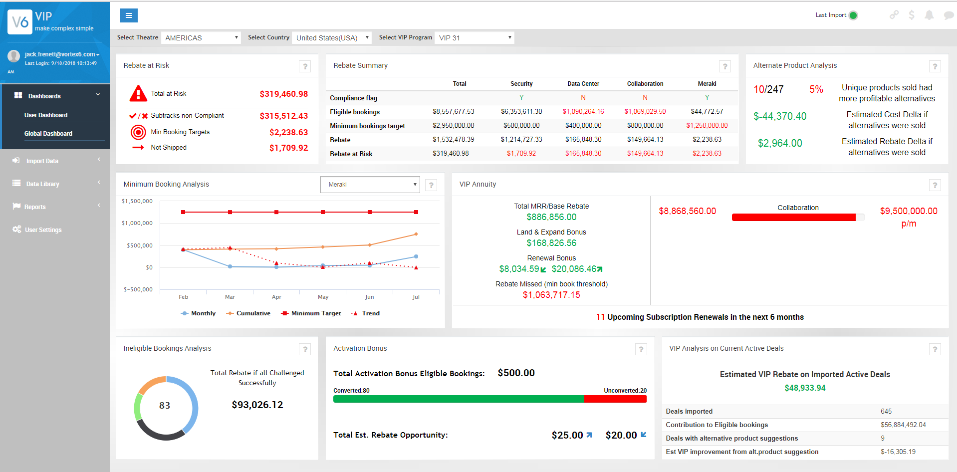Screenshot of the V6 Fusion VIP Rebate dashboard