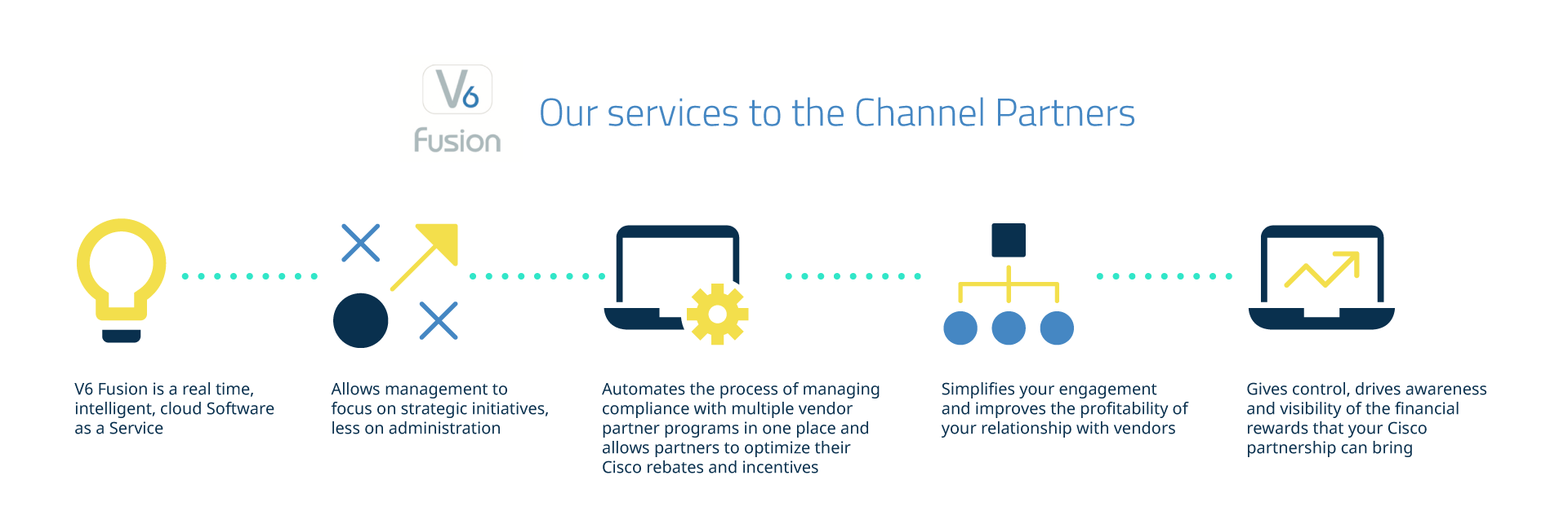 v6-fusion-at-a-glance, our services to the channel partners small icons with descriptions